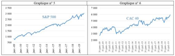 Assouplissement quantitatif : l'enfumage funeste