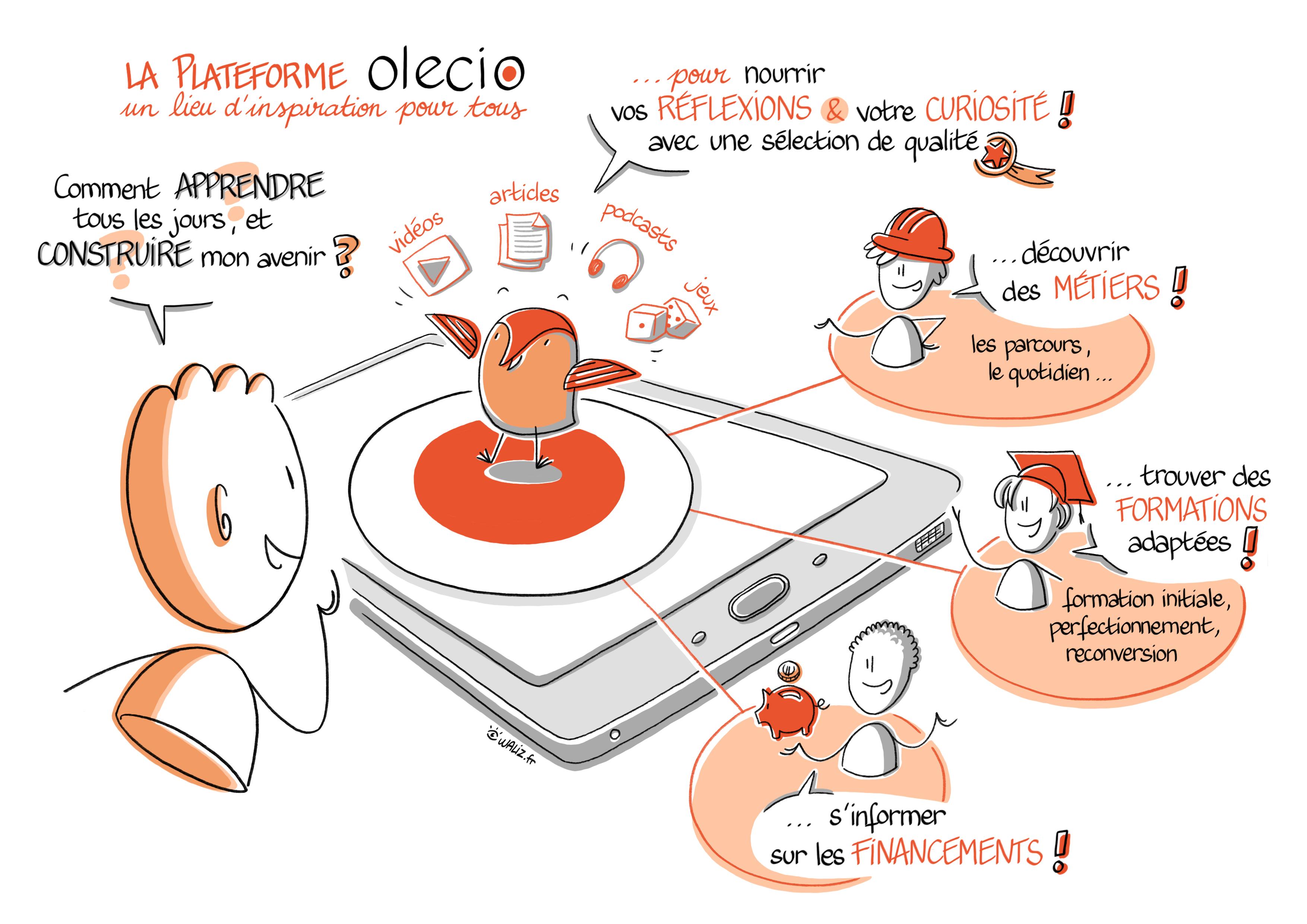 Olecio lance une plateforme digitale gratuite dédiée à l'emploi et à la formation pour tous !