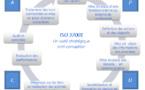 L'ISO 37001 comme outil stratégique anti-corruption et avantage concurrentiel
