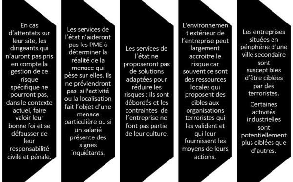 Les dirigeants de PME-PMI face au risque terroriste en France