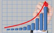 Le déficit budgétaire se creuse
